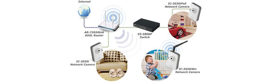 Camera supraveghere IP megapixel Edimax IC-3030i