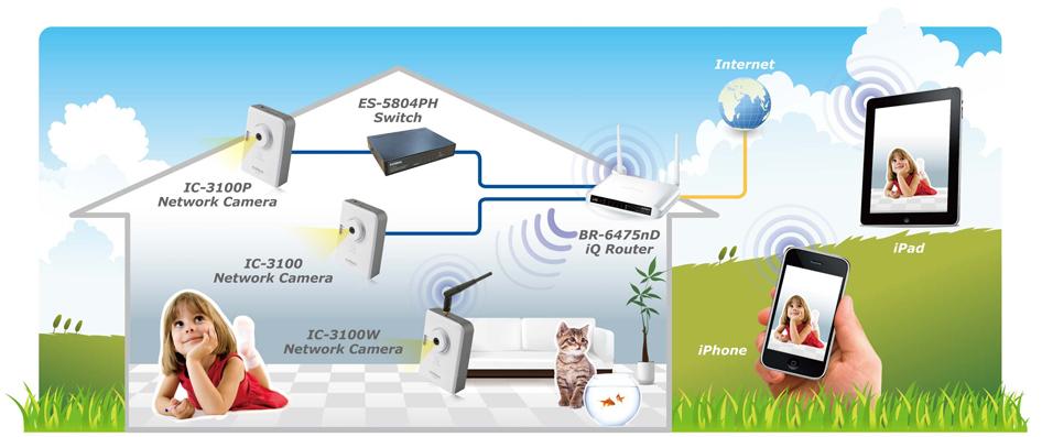 Camera supraveghere IP megapixel Edimax IC-3100