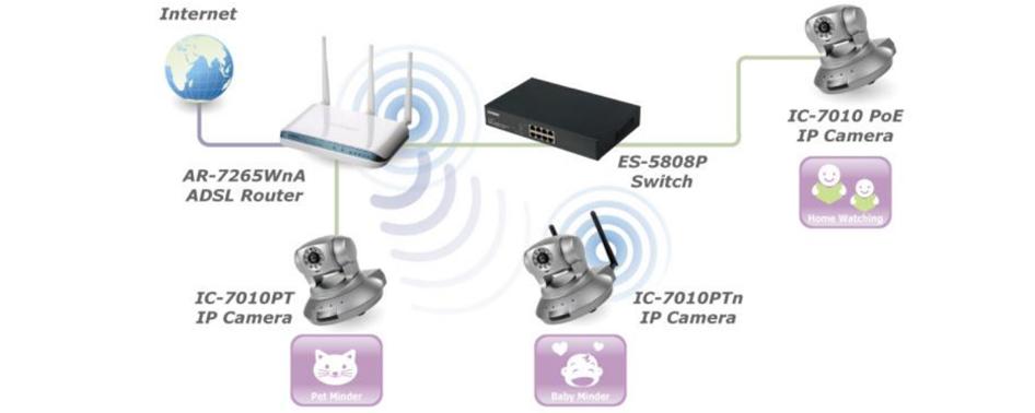 Camera supraveghere IP megapixel Edimax IC-7010PoE