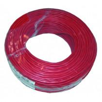 Cablu de incendiu FENDER F8x0.8