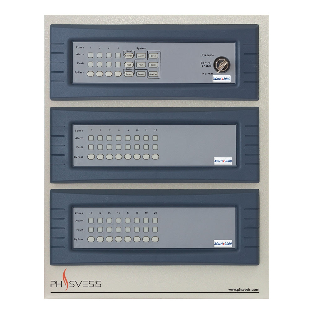 Modul repetor 20 zone PH Svesis Matrix RPT 20Z, necesita modul comunicatie MRS23/485 imagine spy-shop.ro 2021