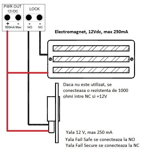 control access kantech2